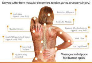 How Deep Tissue Massage Works?